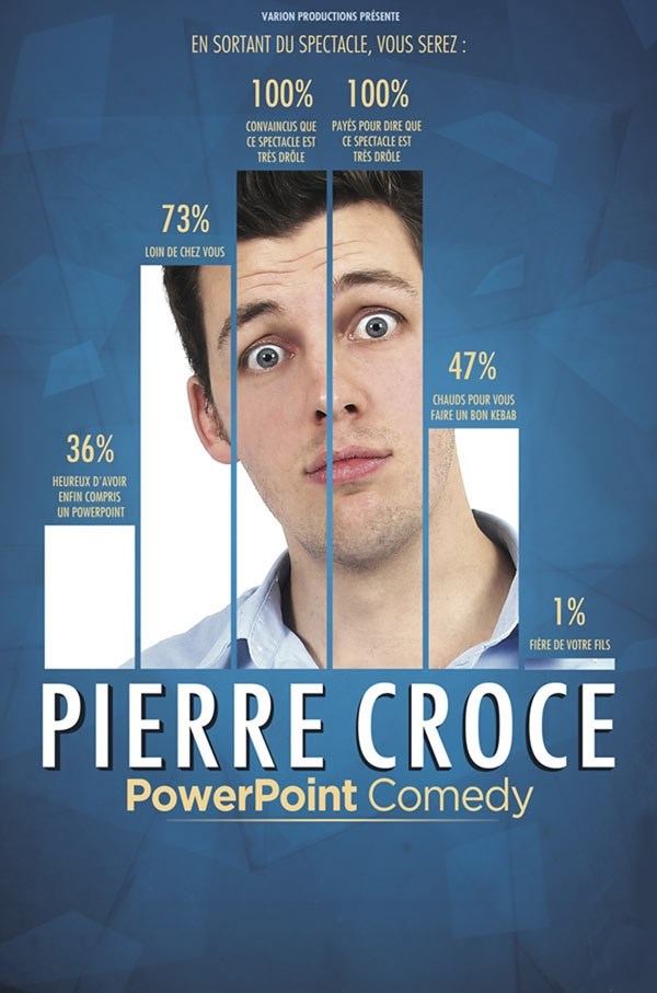 Pierre Croce Powerpoint comedy Nantes